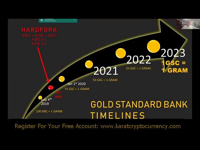 Gold Backed Crypto Currency Early Bird Opportunity